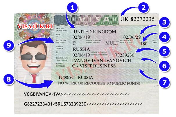 Как выглядит бизнес виза в Великобританию
