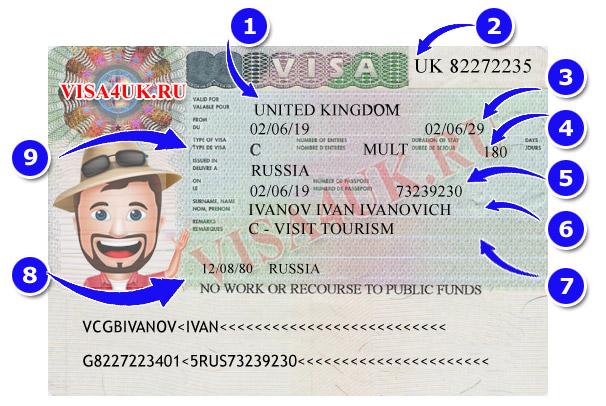 Как выглядит туристическая виза в Великобританию