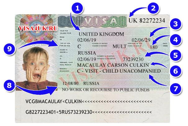 Как выглядит виза в Великобританию